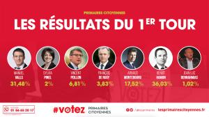 resultats-1tour